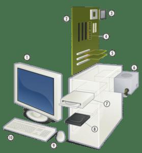 صورة عن مكونات الحاسوب